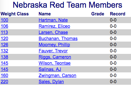Nebraska Junior Duals Greco-Roman Roster + Pool Draw | NEwrestle com